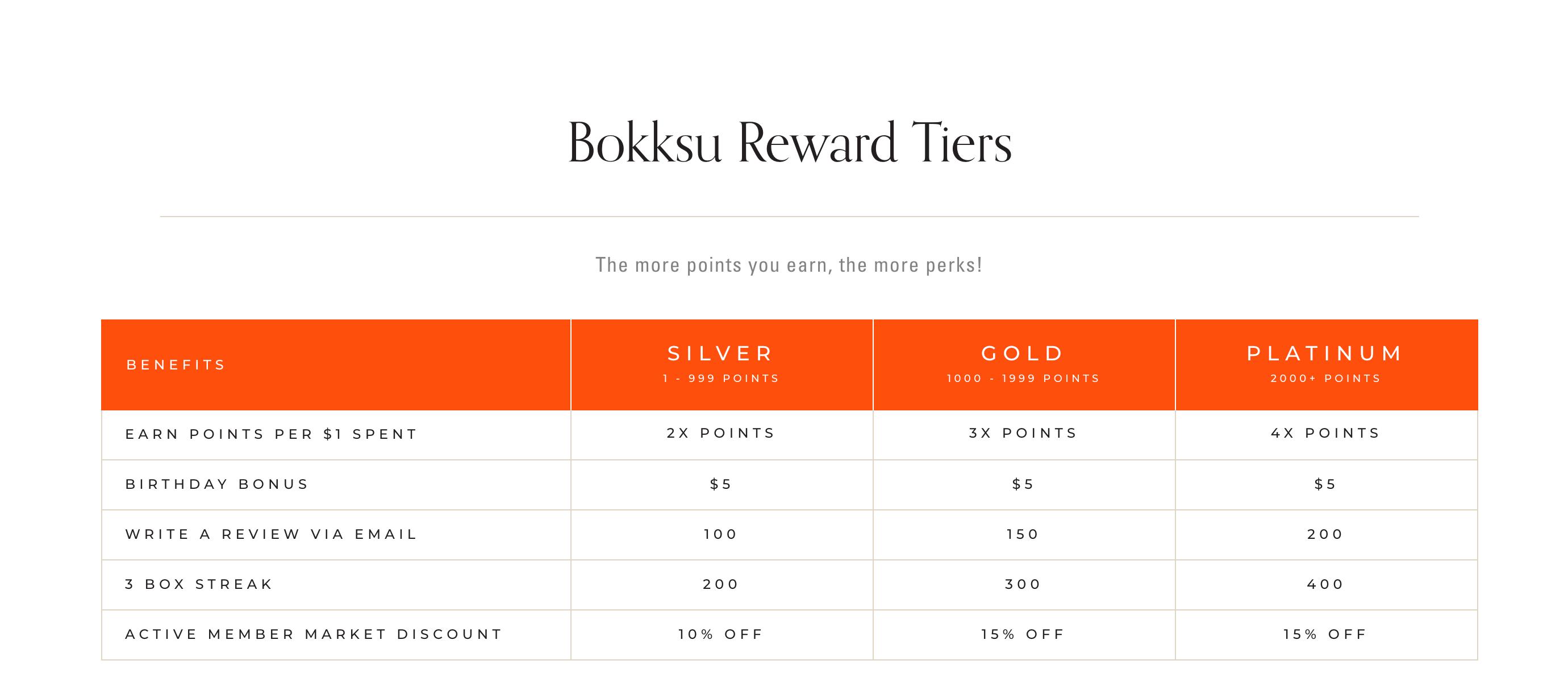 Screenshot of Bokksu Rewards Program page