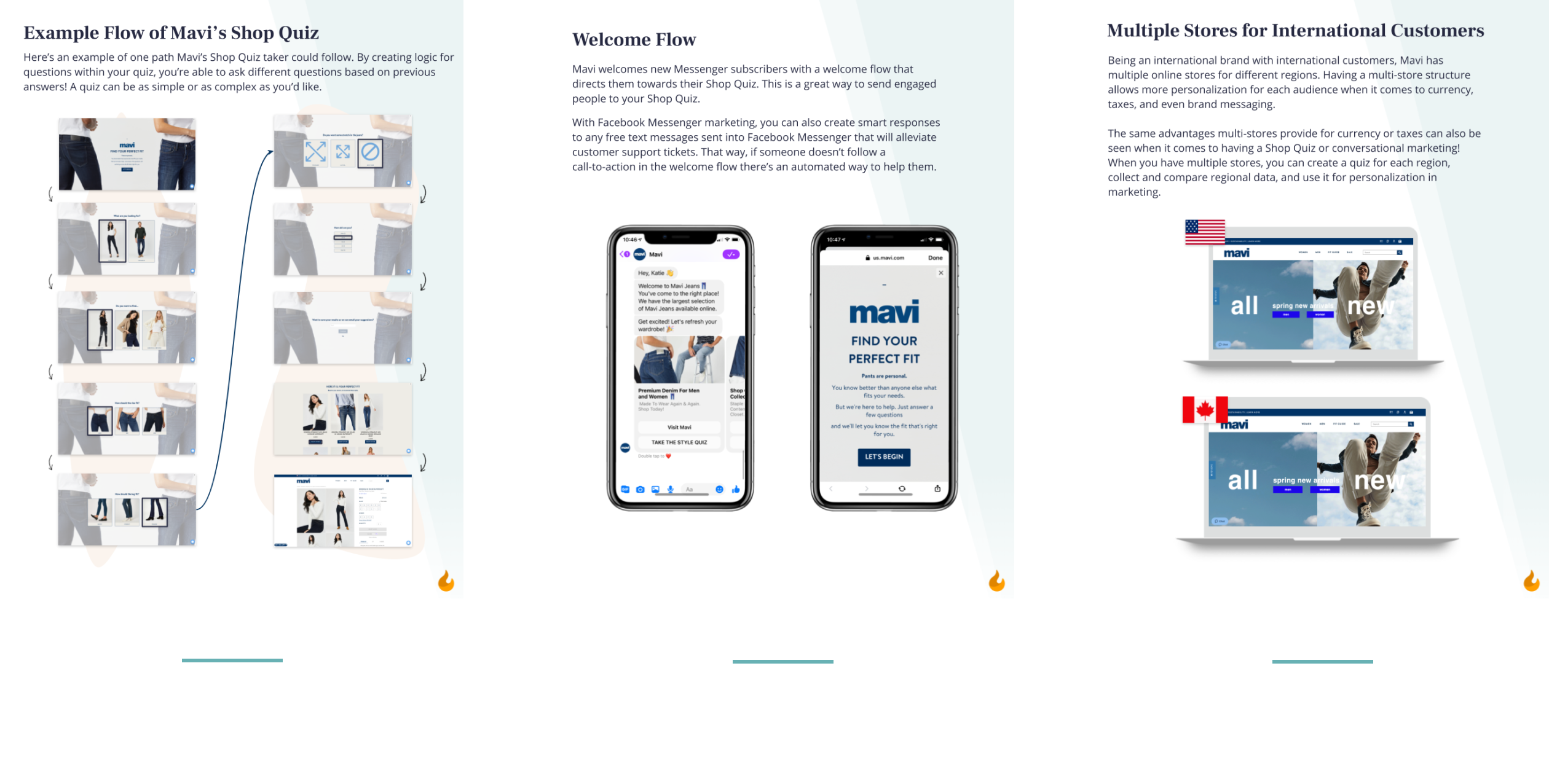 A Step-by-Step Walkthrough of Mavi Jean's DTC Marketing Strategy
